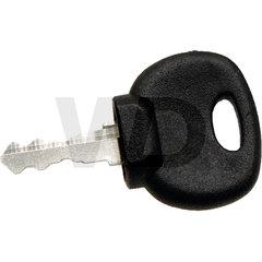 Reserve sleutels